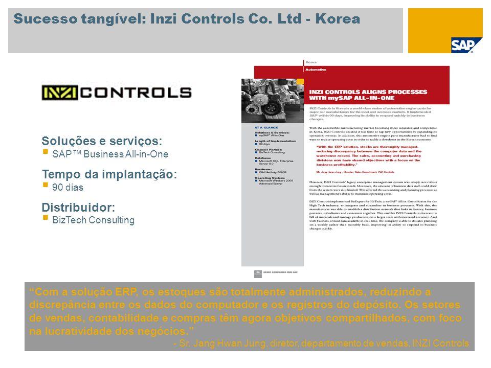Sucesso tangível: Inzi Controls Co. Ltd - Korea