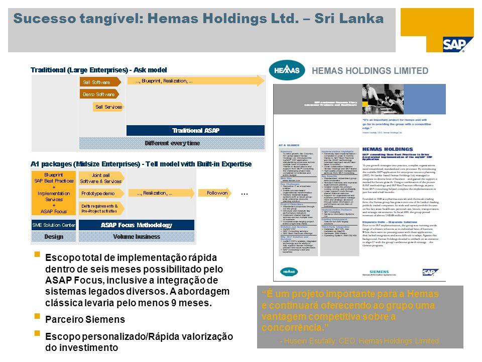 Sucesso tangível: Hemas Holdings Ltd. – Sri Lanka