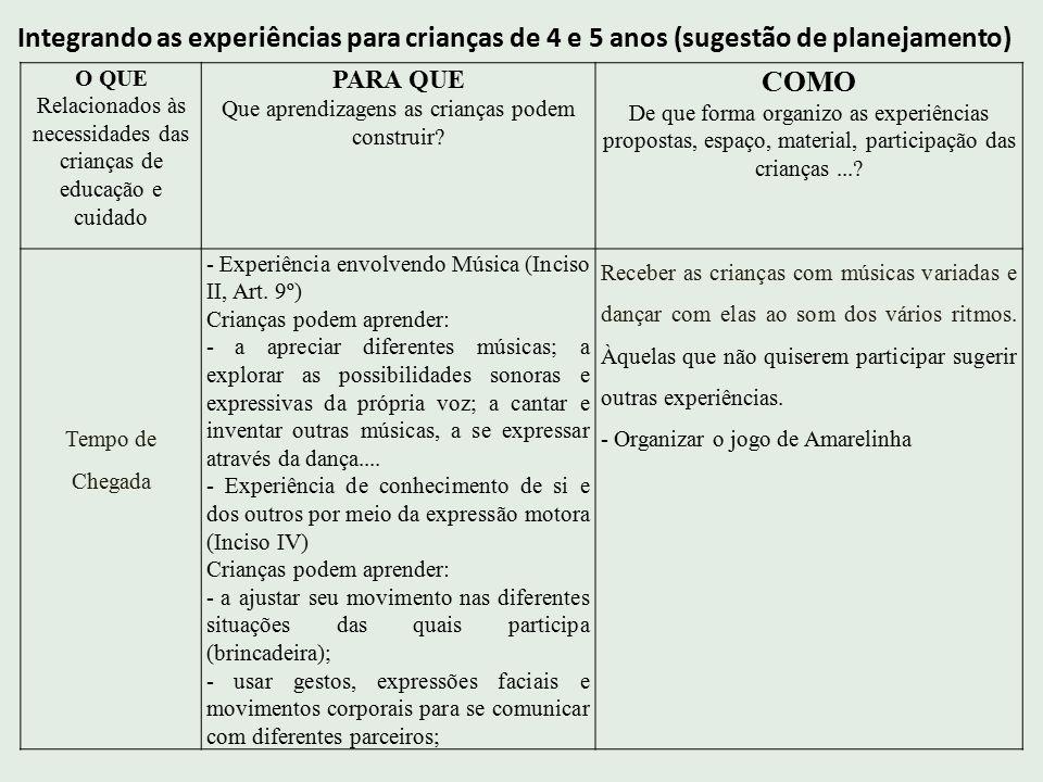 Integrando as experiências para crianças de 4 e 5 anos (sugestão de planejamento)