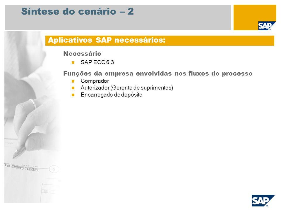Síntese do cenário – 2 Aplicativos SAP necessários: Necessário