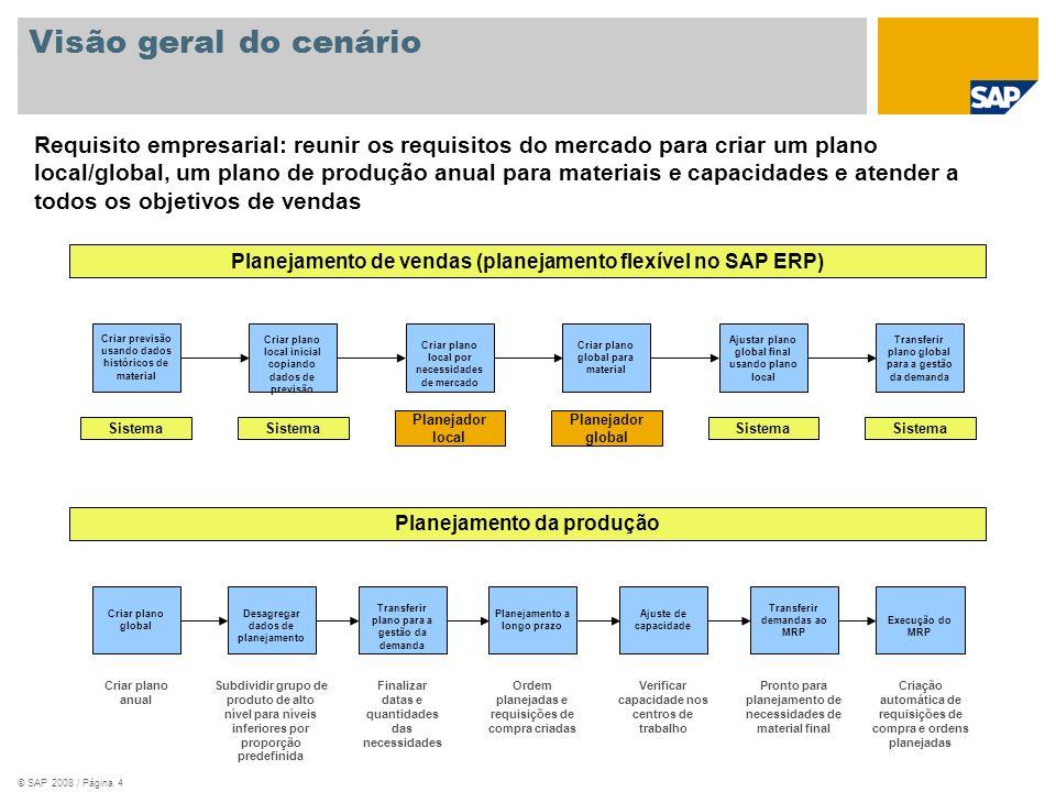 Planejamento de vendas (planejamento flexível no SAP ERP)