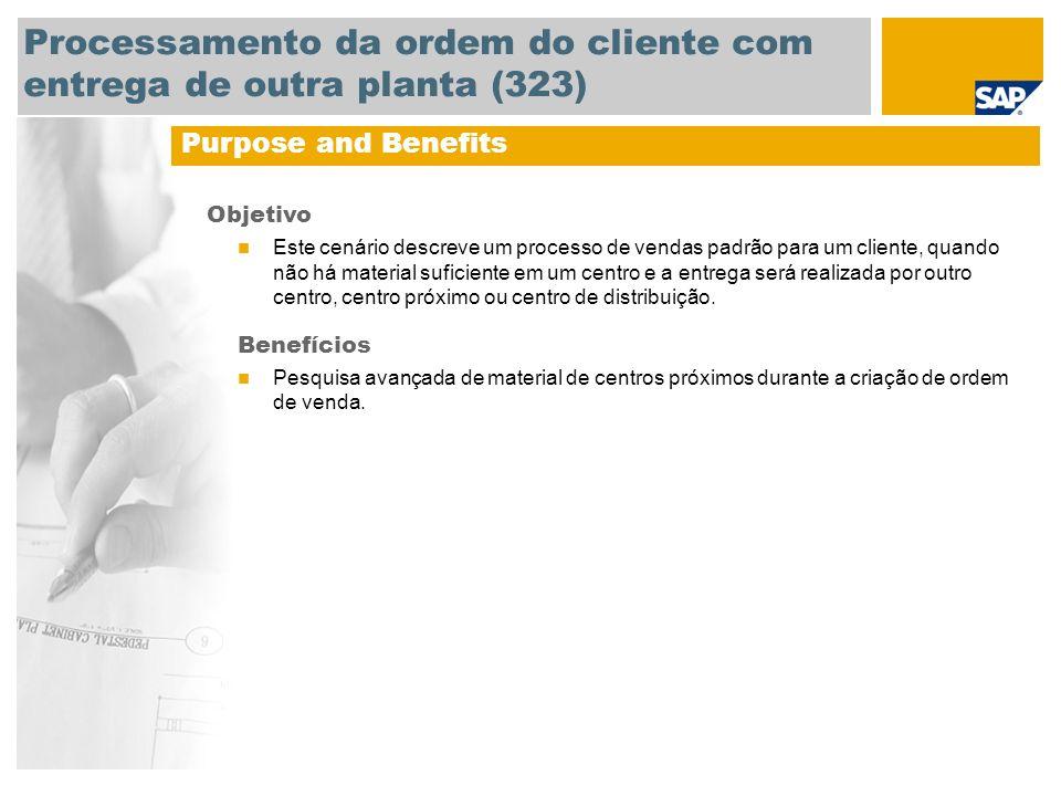 Processamento da ordem do cliente com entrega de outra planta (323)