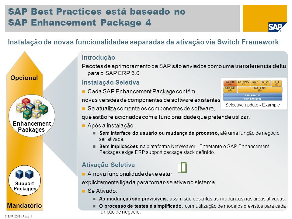 SAP Best Practices está baseado no SAP Enhancement Package 4