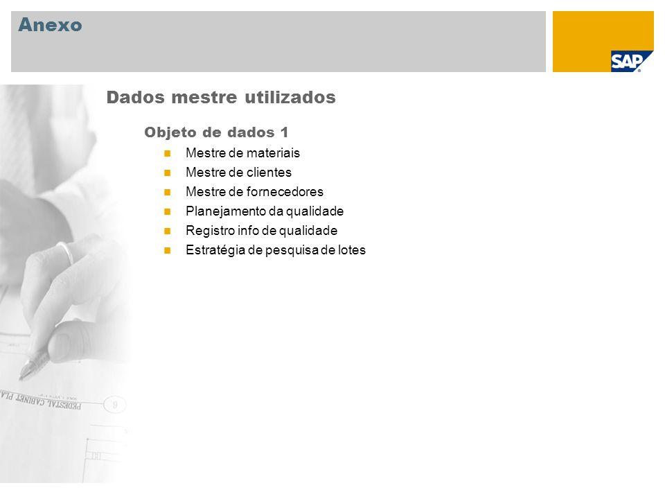 Anexo Dados mestre utilizados Objeto de dados 1 Mestre de materiais