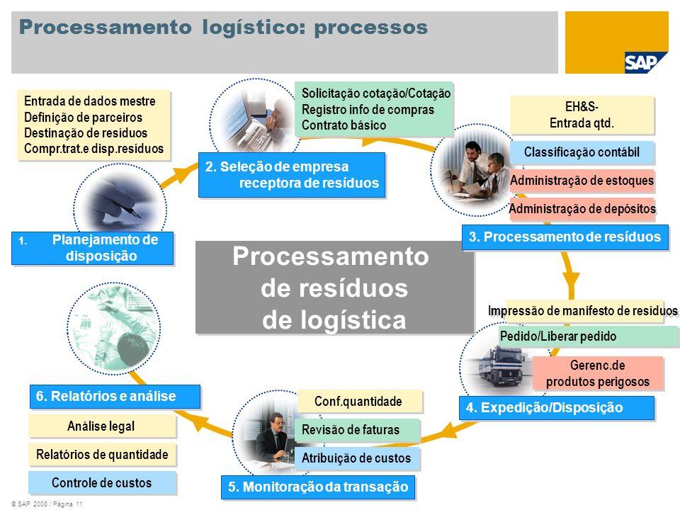 Processamento logístico: processos
