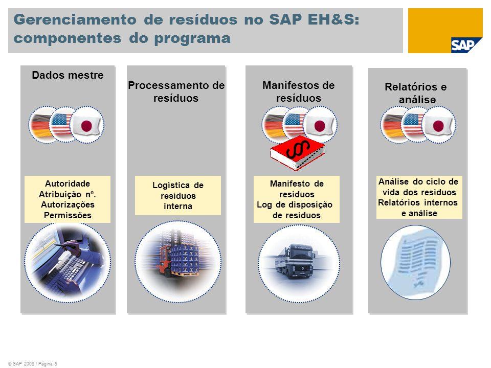 Gerenciamento de resíduos no SAP EH&S: componentes do programa