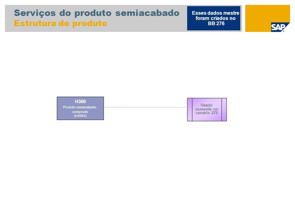 Serviços do produto semiacabado Estrutura do produto
