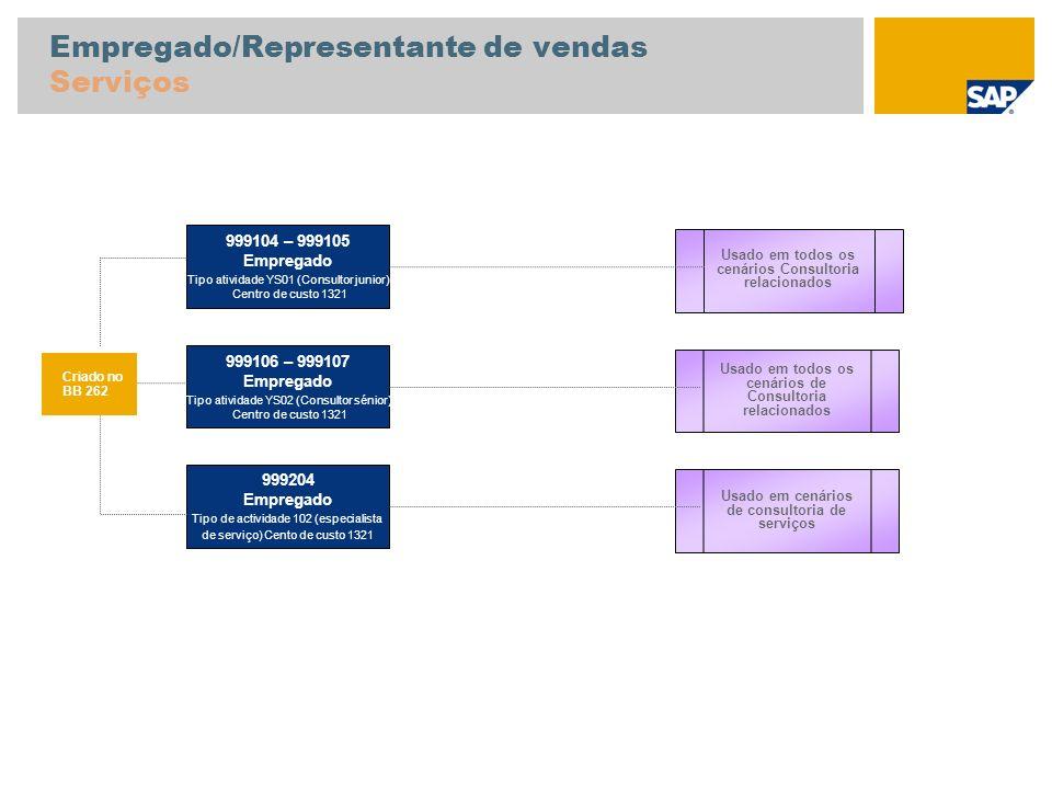 Empregado/Representante de vendas Serviços