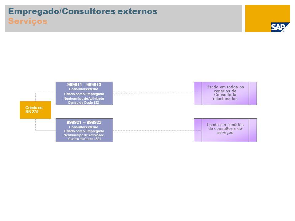 Empregado/Consultores externos Serviços