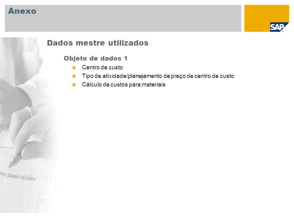 Anexo Dados mestre utilizados Objeto de dados 1 Centro de custo