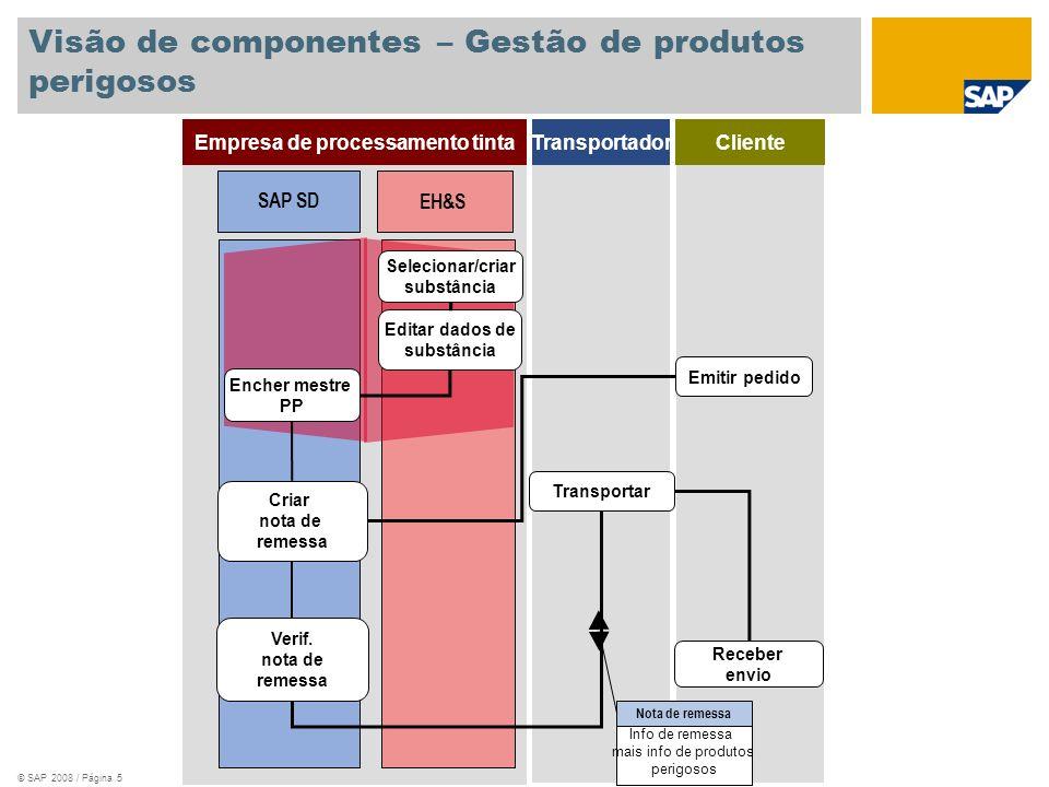 Visão de componentes – Gestão de produtos perigosos