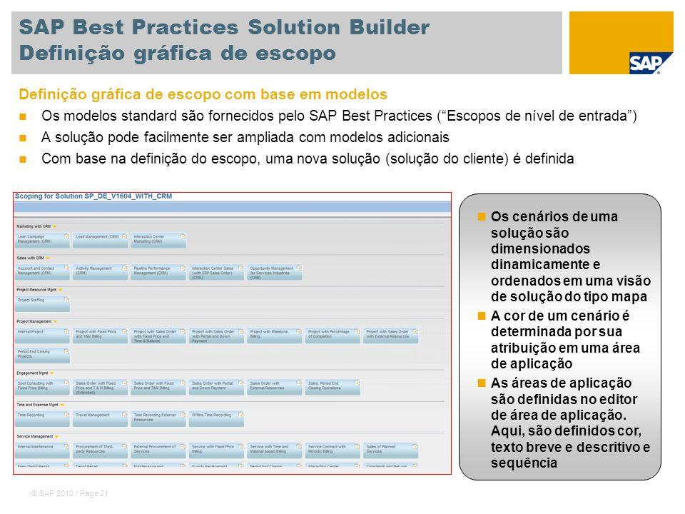 SAP Best Practices Solution Builder Definição gráfica de escopo