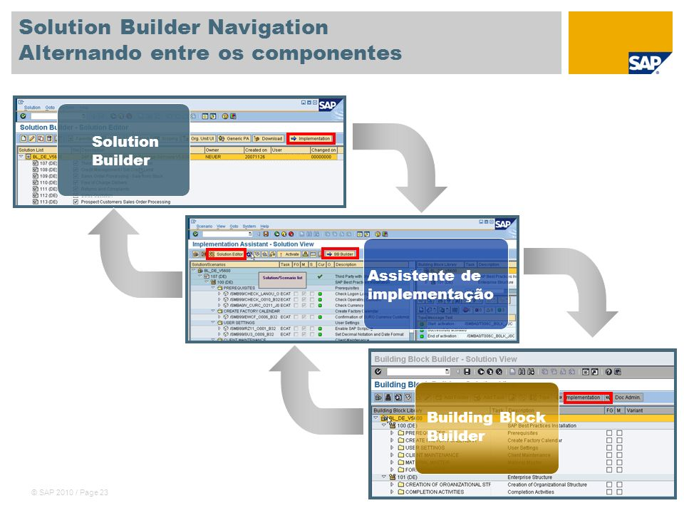 Solution Builder Navigation Alternando entre os componentes