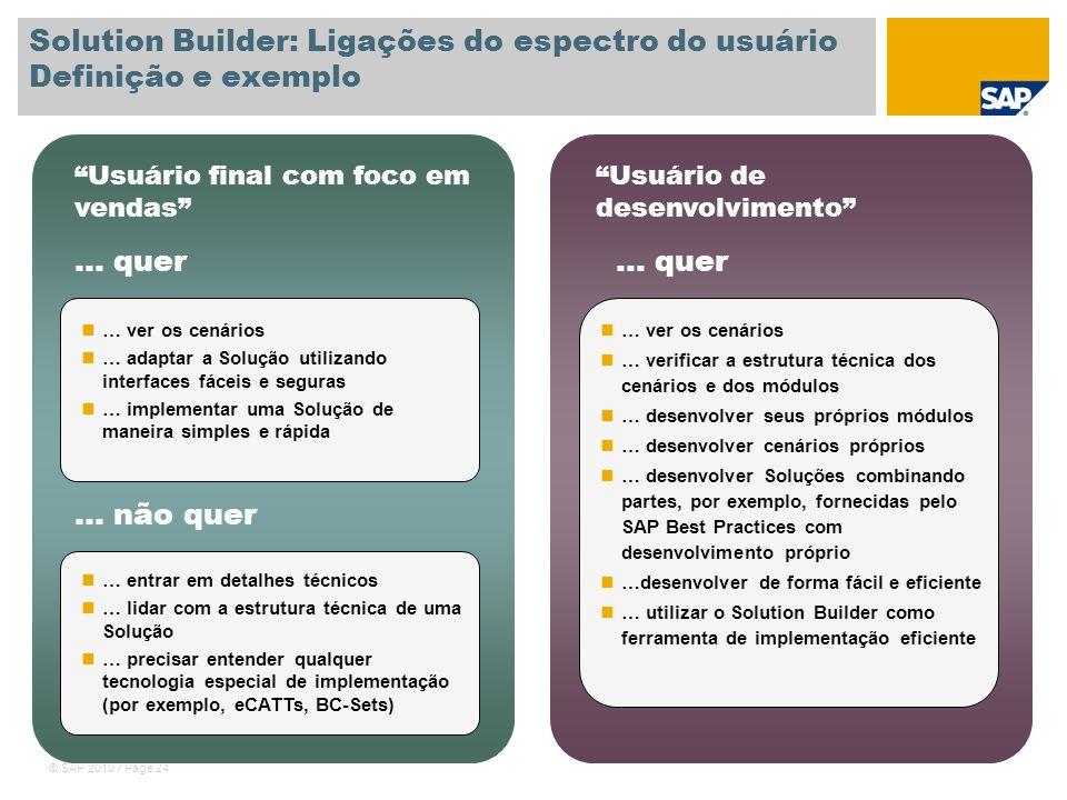 Solution Builder: Ligações do espectro do usuário Definição e exemplo
