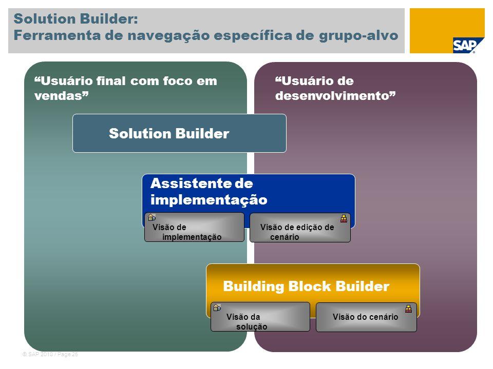 Solution Builder: Ferramenta de navegação específica de grupo-alvo