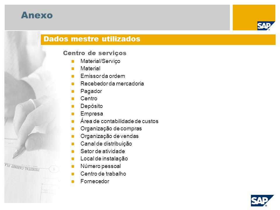 Anexo Dados mestre utilizados Centro de serviços Material/Serviço