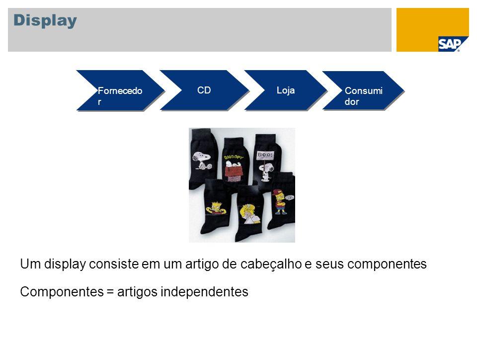 Display Fornecedor. CD. Loja. Consumidor. Um display consiste em um artigo de cabeçalho e seus componentes.