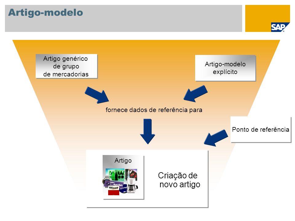 Artigo-modelo Criação de novo artigo Artigo genérico de grupo