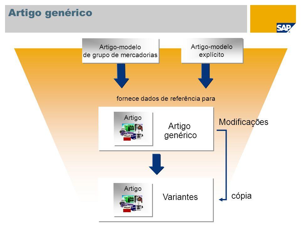 Artigo-modelo de grupo de mercadorias