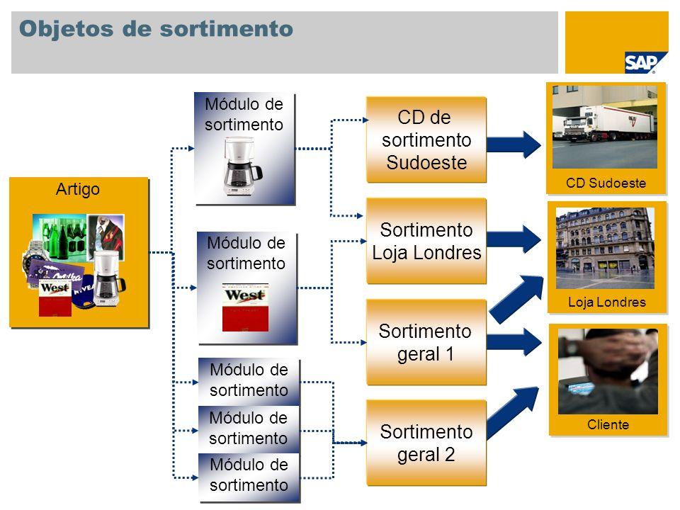 Objetos de sortimento CD de sortimento Sudoeste Sortimento