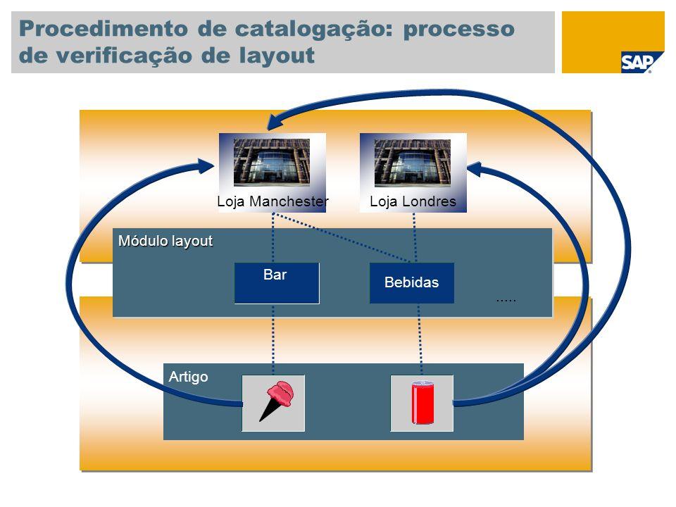 Procedimento de catalogação: processo de verificação de layout