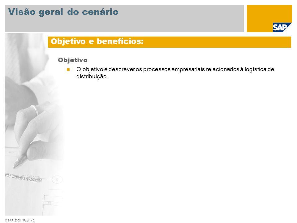 Visão geral do cenário Objetivo e benefícios: Objetivo