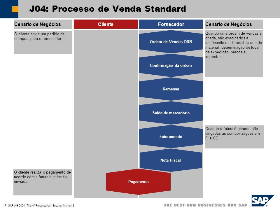 J04: Processo de Venda Standard
