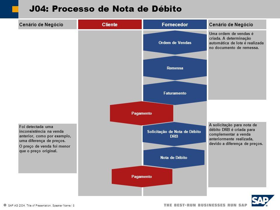 J04: Processo de Nota de Débito