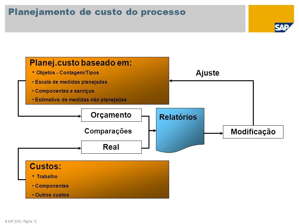 Planejamento de custo do processo