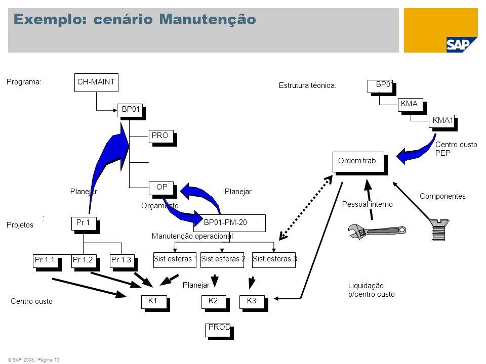 Exemplo: cenário Manutenção