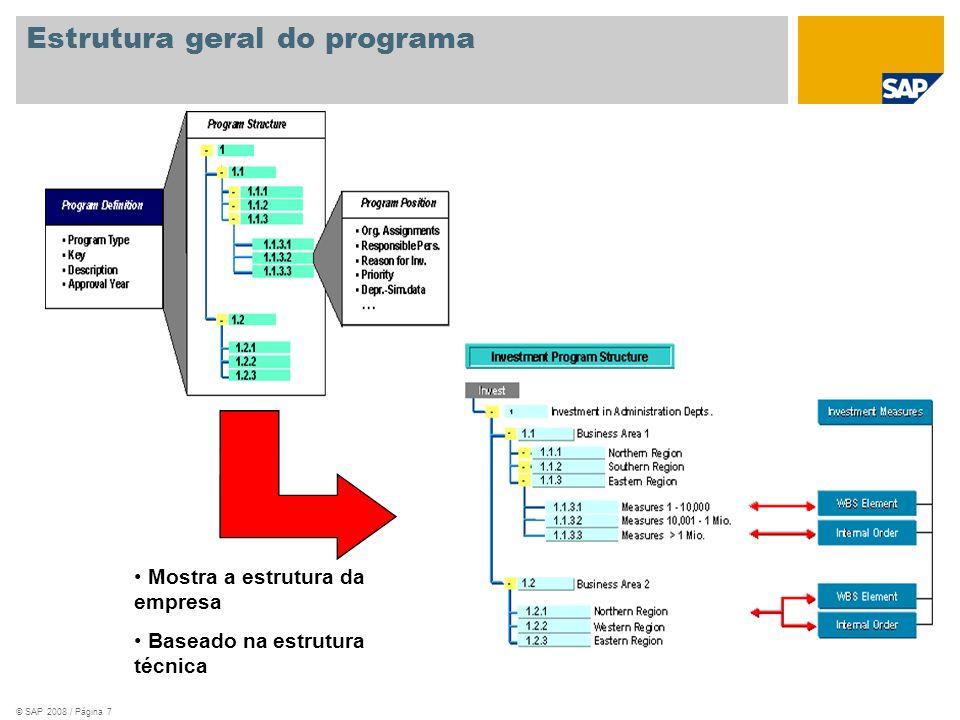 Estrutura geral do programa