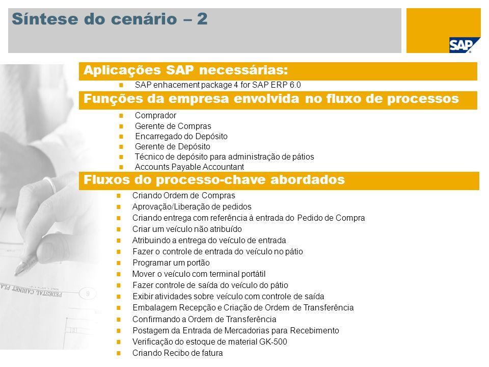Síntese do cenário – 2 Aplicações SAP necessárias: