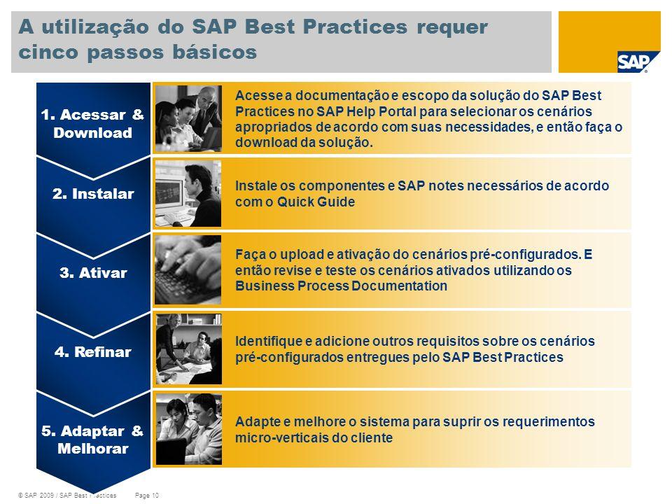 A utilização do SAP Best Practices requer cinco passos básicos