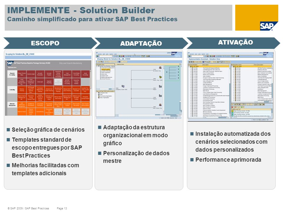 IMPLEMENTE - Solution Builder Caminho simplificado para ativar SAP Best Practices