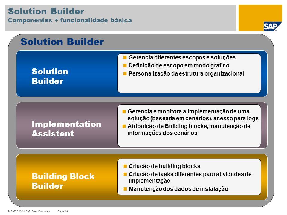 Solution Builder Componentes + funcionalidade básica
