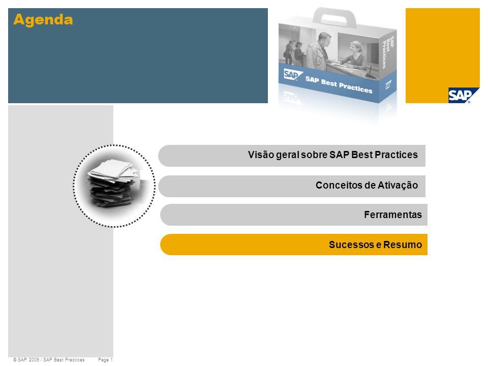 Agenda Visão geral sobre SAP Best Practices Conceitos de Ativação
