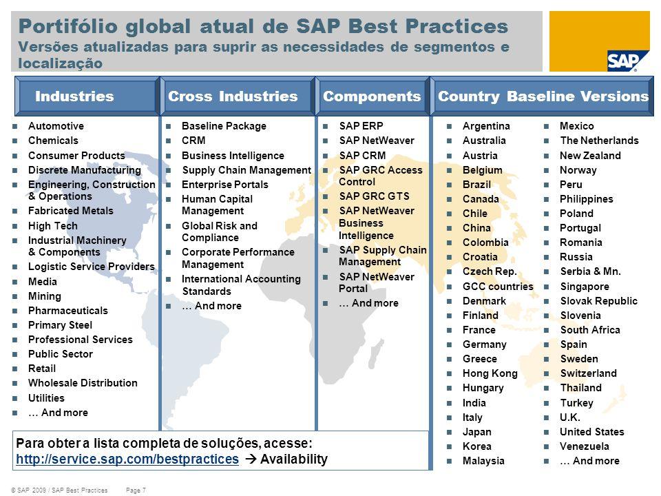 Portifólio global atual de SAP Best Practices Versões atualizadas para suprir as necessidades de segmentos e localização