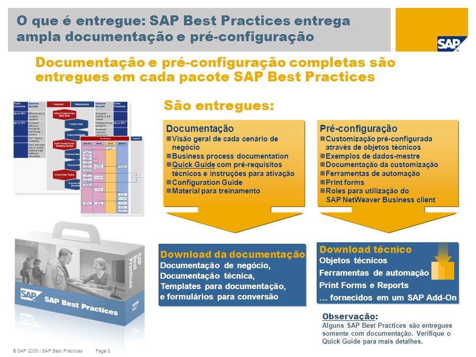 O que é entregue: SAP Best Practices entrega ampla documentação e pré-configuração