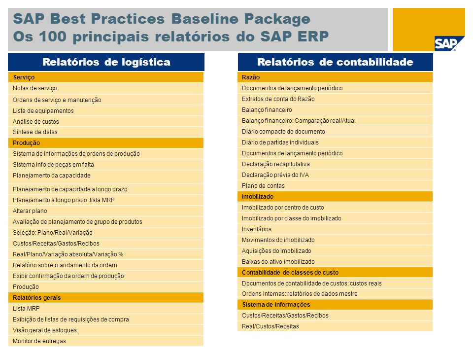 SAP Best Practices Baseline Package Os 100 principais relatórios do SAP ERP