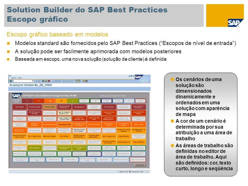 Solution Builder do SAP Best Practices Escopo gráfico