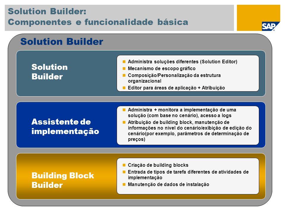 Solution Builder: Componentes e funcionalidade básica