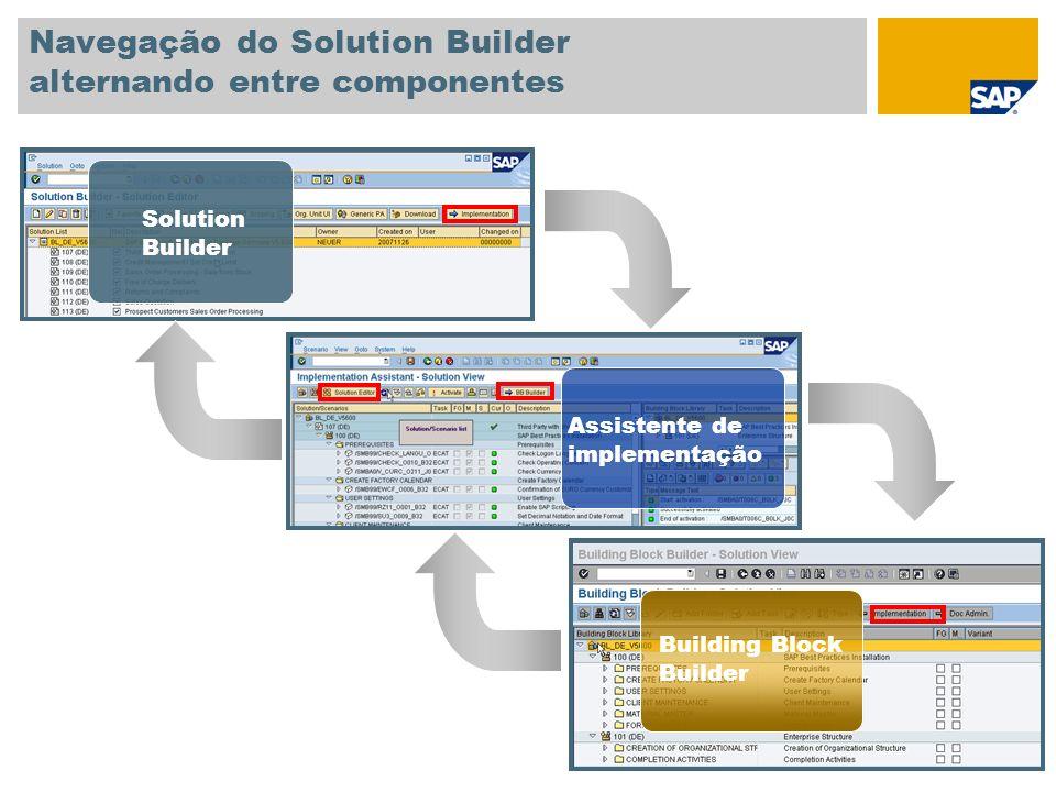 Navegação do Solution Builder alternando entre componentes