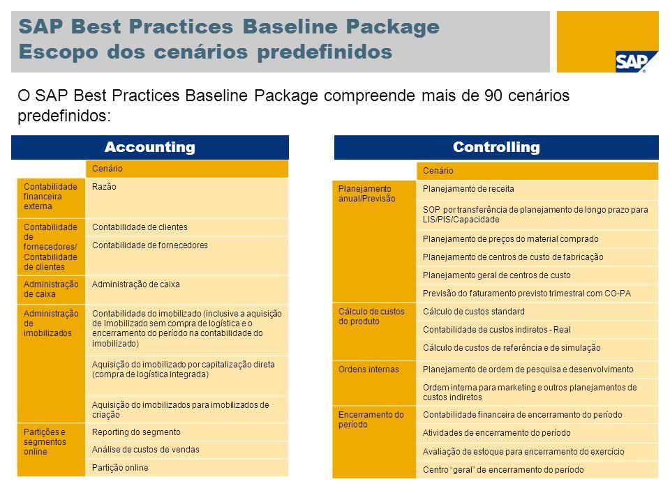 SAP Best Practices Baseline Package Escopo dos cenários predefinidos