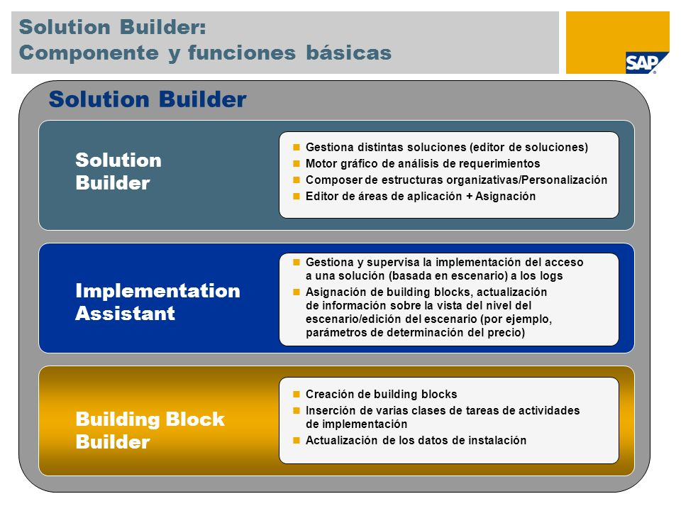 Solution Builder: Componente y funciones básicas