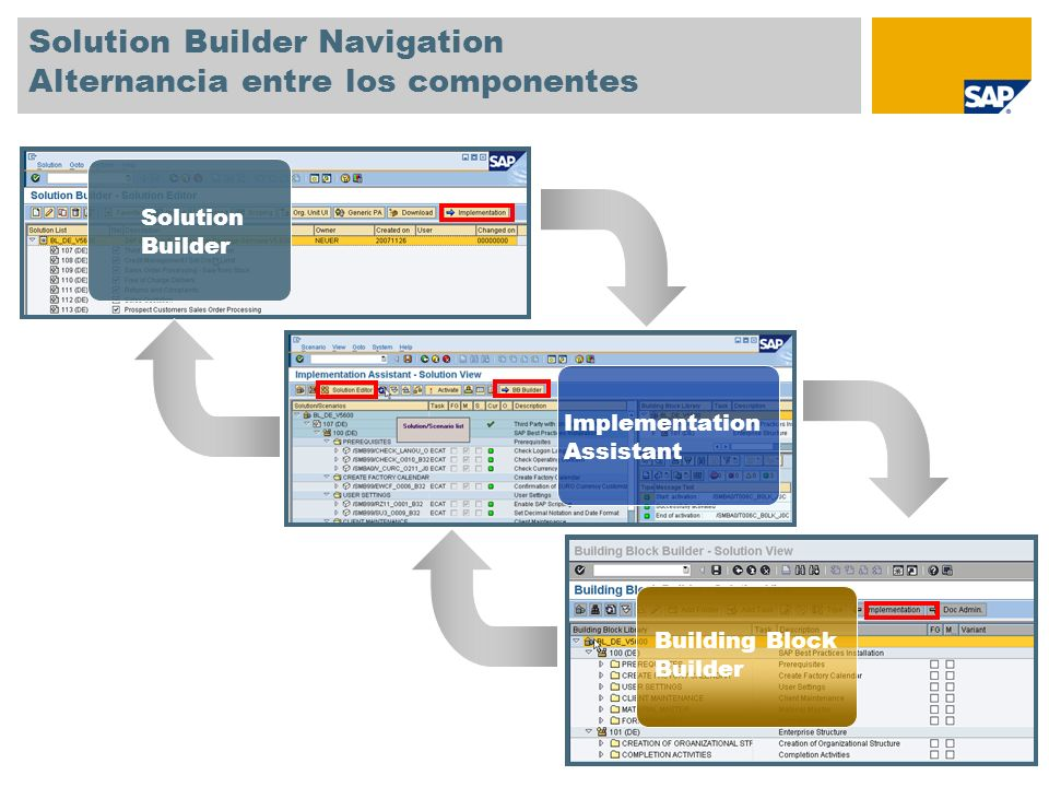 Solution Builder Navigation Alternancia entre los componentes
