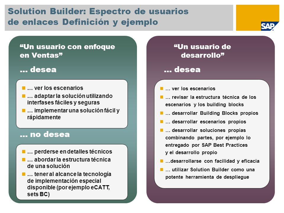 Solution Builder: Espectro de usuarios de enlaces Definición y ejemplo
