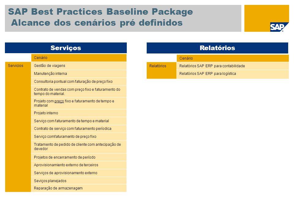 SAP Best Practices Baseline Package Alcance dos cenários pré definidos
