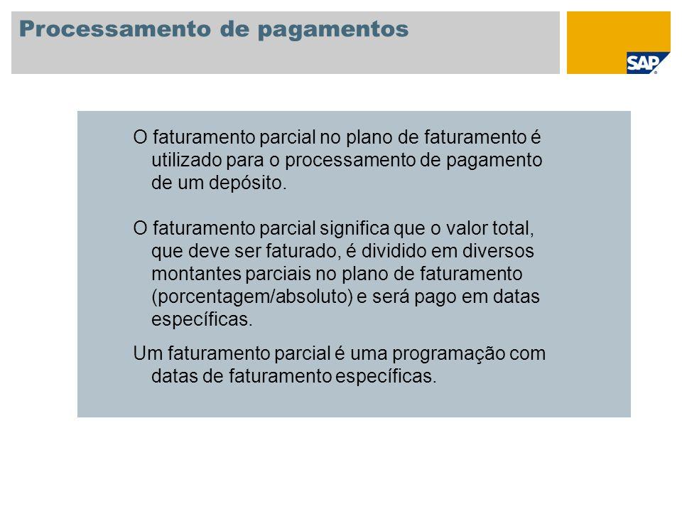 Processamento de pagamentos