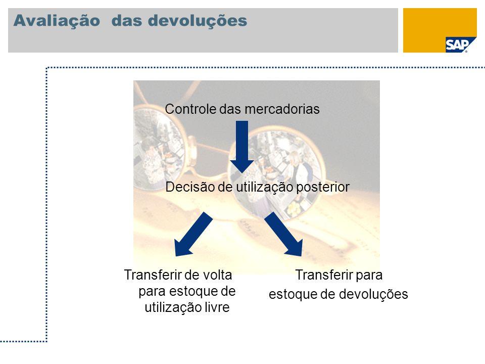 Avaliação das devoluções