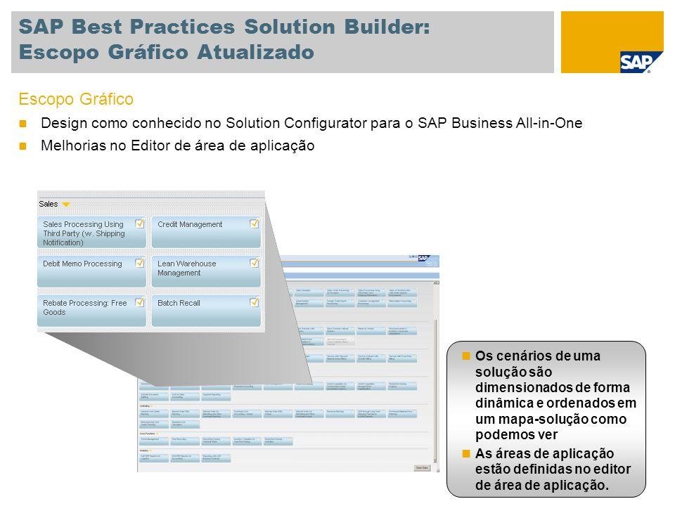 SAP Best Practices Solution Builder: Escopo Gráfico Atualizado